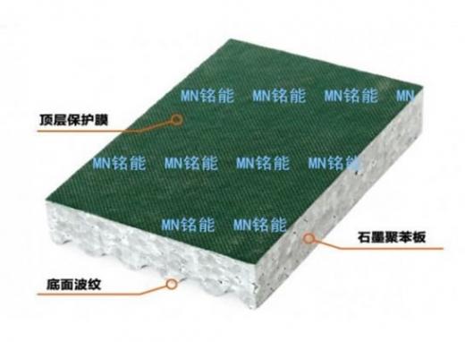 合肥楼地面隔声保温板