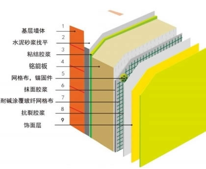 合肥网织增强岩棉板